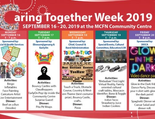 Caring Together Week 2019