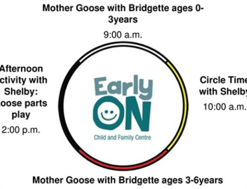 MCFN EarlyOn:  Bridgette's and Shelby's ZOOM Drop-ins