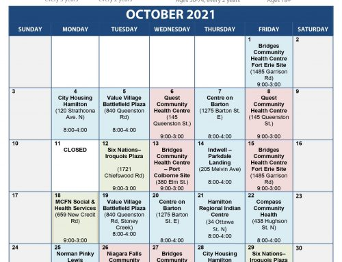 October 2021 Mobile Cancer Screening Coach